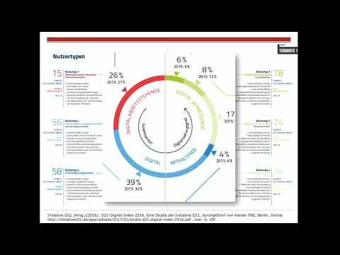 [OER] Informationspädagogik 09: Pew Research Center, Datenschutz & außerschulische Medienpädagogik