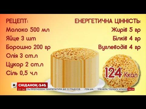Таблица калорийности продуктов питания и готовых блюд