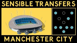 Sensible Transfers: Manchester City