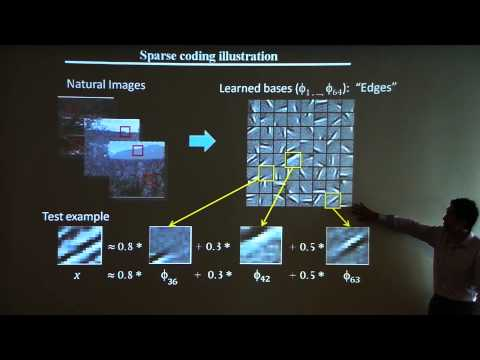 Andrew Ng: Deep Learning, Self-Taught Learning and Unsupervised Feature Learning