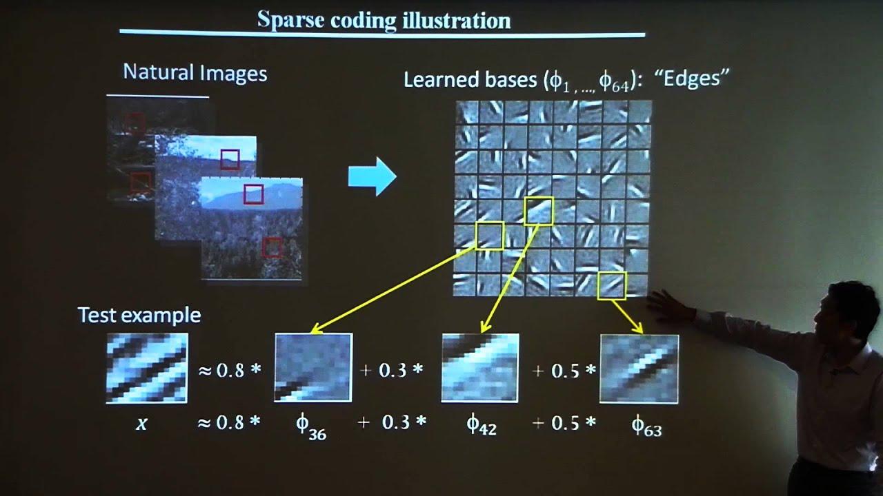 Artificial Intelligence Wallpaper