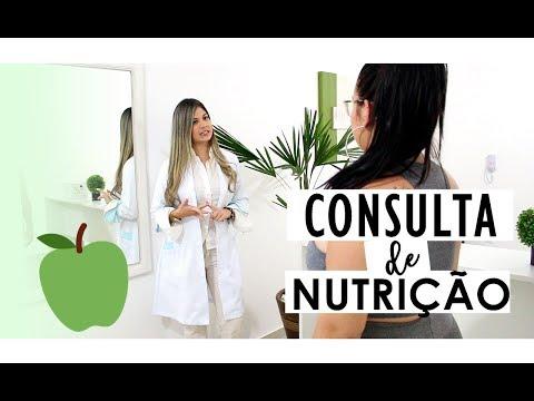 SIMULANDO UMA CONSULTA DE NUTRI��O l Manual do Nutricionista