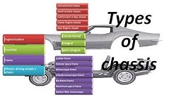 Types of automobile chassis