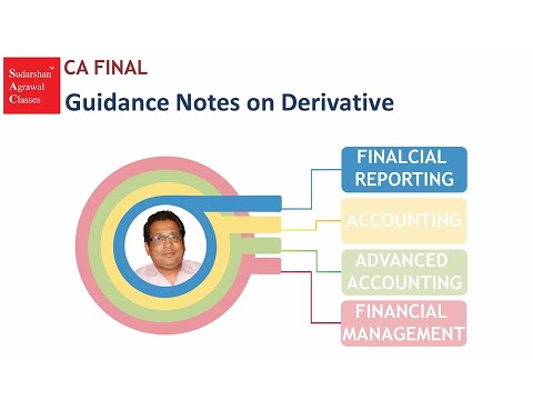 CA FINAL | FINANCIAL REPORTING Guidance Notes on Derivative