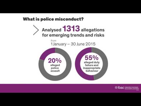 IBAC's Oversight Of Victoria Police