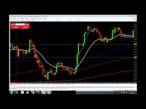 Analisis del mercado forex peru.OPERAR NOTICIAS FUNDAMENTALES EN LA SESION AMERICANA EUR-USD
