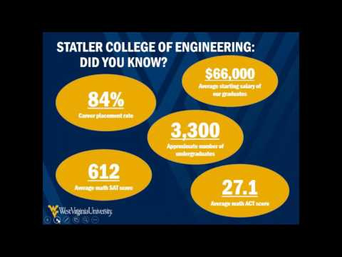 study abroad consultants  | Overseas Education Counsultant|West Virginia University Webinar