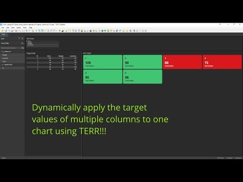 Color coding KPI charts using custom expression Property control by R Script
