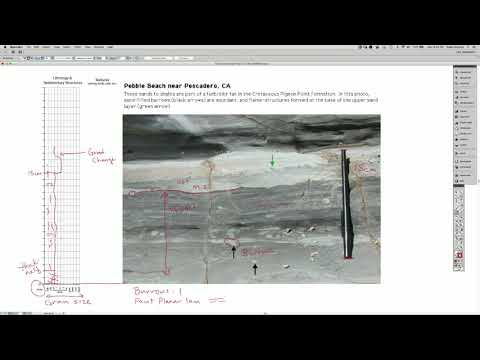 Drawing a stratigraphic column - example 1
