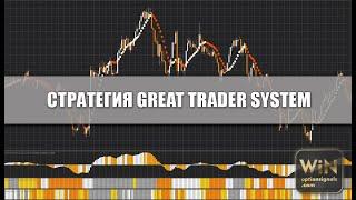 Стратегия Great Trader System для бинарных опционов. Сравниваем разные методы торговли!