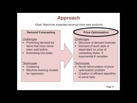 The New Frontier in Price Optimization  with David Simchi-Levi