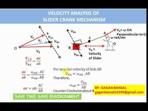 U03l04 velocity analysis slider crank mechanism by gagan bansal u03l04 velocity analysis slider crank mechanism by gagan bansal video lecture kom ccuart Choice Image