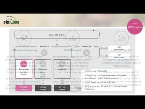 Webinar 07-2016 - Sipwise Overview and CPBX Presentation
