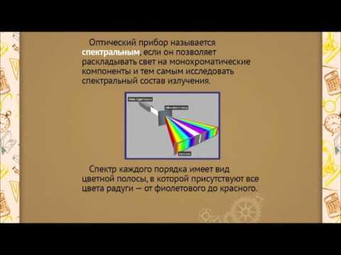 Ph0811 Дифракционная решётка как спектральный прибор