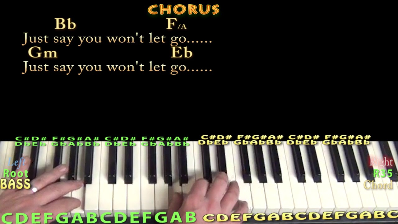 say you wont let go piano pdf