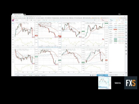 Is the United States economy in a good shape? GDP LIVE Coverage and Forex analysis