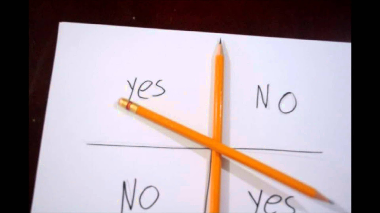Charlie Charlie Challenge: Video Gallery (Sorted by Oldest) | Know ...