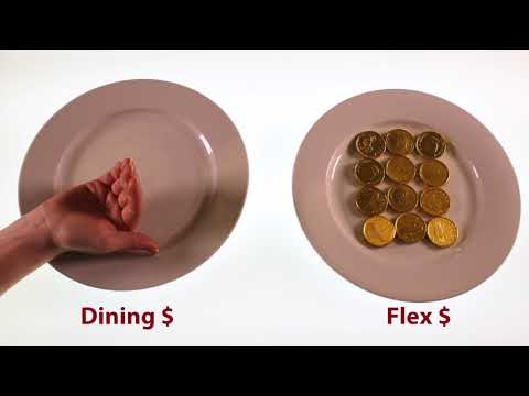 uOttawa 2018-2019 Meal plans