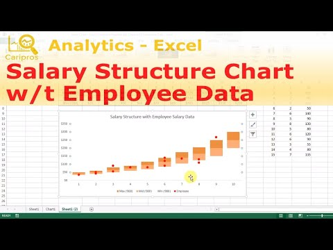 Excel For HR: Salary Structure Floating Bar Chart With Employee Data