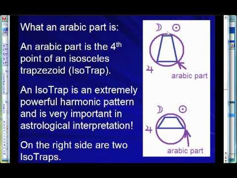 arabic part in astology pdf