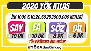 #YKS 2020 YÖK ATLAS İlk 1000, 5,10,20,50,75,100.000 Netleri |SAY-EA-TS-DİL