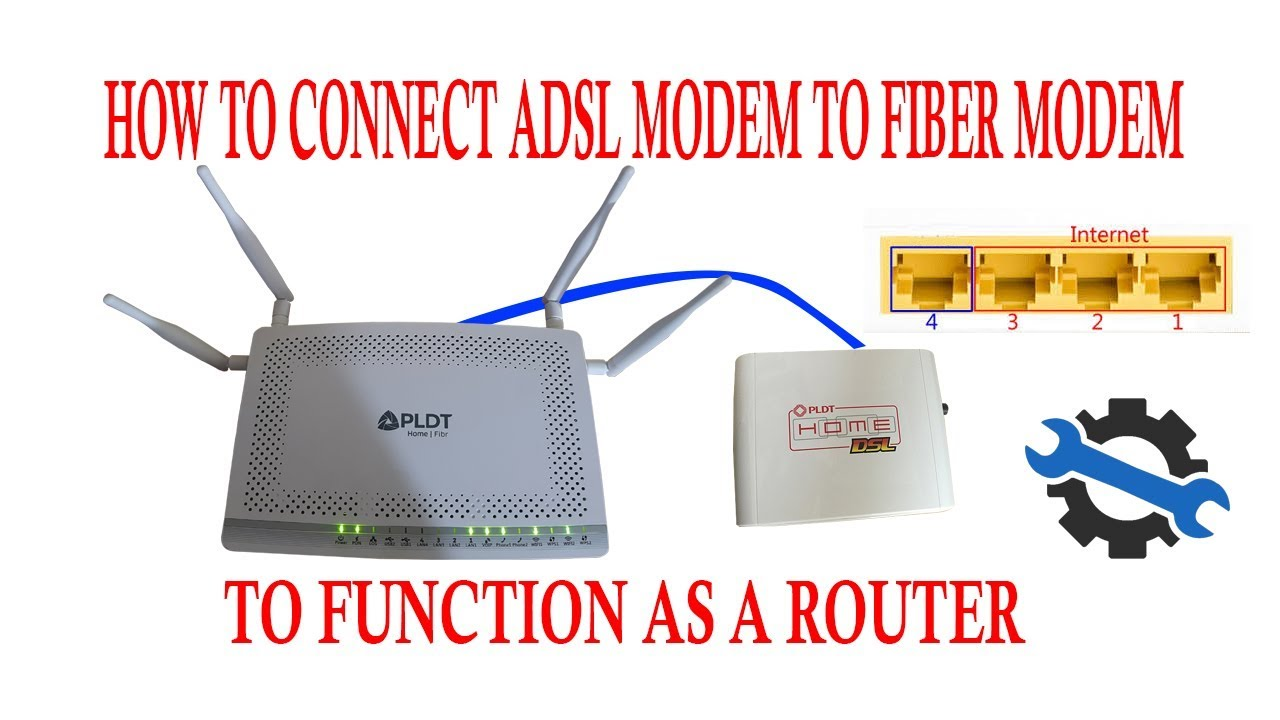 How To Configure Adsl Modem To Connect With Fiber Modem Youtube