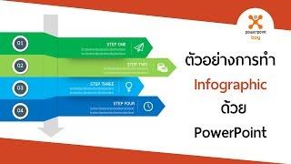 Gambar cover ตัวอย่างการทำ Powerpoint Style Infographic Ex. 26