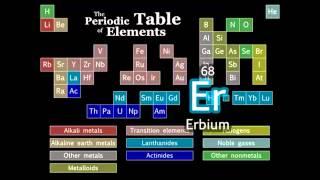 Repeat youtube video La canzone degli elementi - the element song