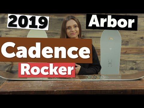 2019 Arbor Cadence Rocker Women's Snowboard Mp3