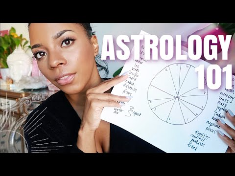ASTROLOGY 101|| How To Read An Astrology Chart || BIRTH/ NATAL CHART & MORE! || BEGINNERS