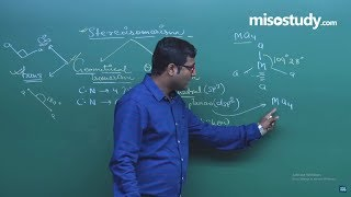 Tricks of Isomerism in Coordination Compounds Chemistry for NEET & JEE 2019 | Misostudy