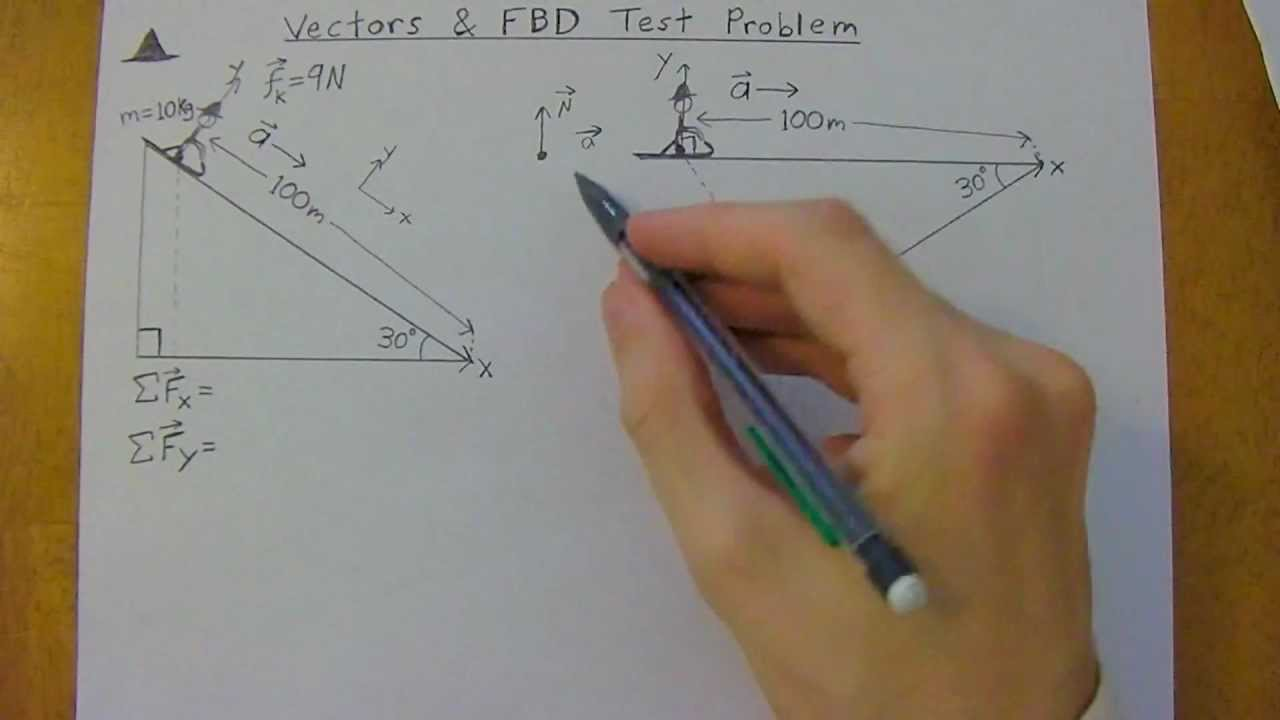 06 Free Body Diagram Test Example 1 Physics 1st Year University