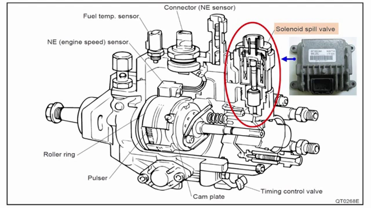 Isuzu Wiring Schematic Isuzu Alternator Wiring Wiring