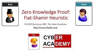 Zero-Knowlege Proof: Fiat-Shamir