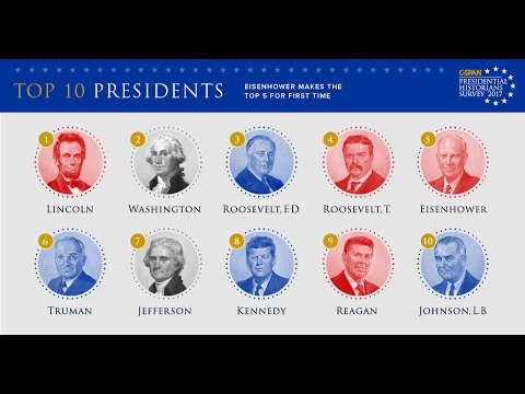 C-SPAN's Historians Survey on Presidential Leadership