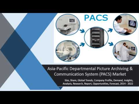 Asia Pacific Departmental Picture Archiving & Communication System PACS Market