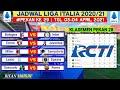 Jadwal Liga Italia Pekan 29 Malam ini | Torino vs Juventus | Klasemen Serie A 2021 Terbaru|Live Rcti
