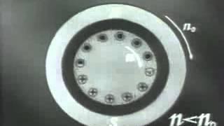 Видео об устройстве асинхронного электродвигателя. Принцип работы асинхронного двигателя.(В видеофильме