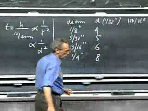 MIT Professor Walter Lewi's Physics 801 Lecture12