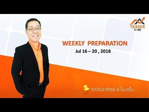 Forex สอน เทรด : 203 - Trading plan Jul 16 - 20, 2018