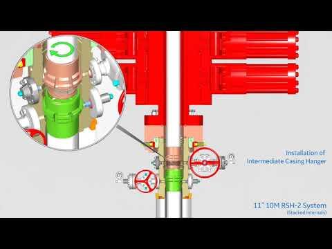 RSH (Riser SpeedheadTM) Wellhead Systems
