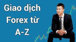Hướng dẫn giao dịch Forex từ A-Z cho người mới bắt đầu