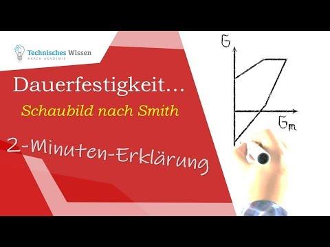 Dauerfestigkeit Schaubild nach Smith, 2 Minuten Erklärung! from YouTube · Duration:  2 minutes 4 seconds