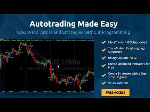 Create Indicators and Strategies for MetaTrader 4 & 5 and TradeStation