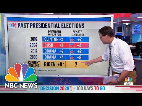 How Could The 2020 Election Impact Control Of The Senate?   NBC News NOW
