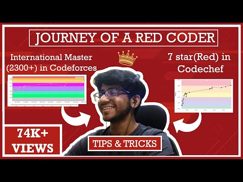 Journey of a Red Coder from IIT Kharagpur | International Master(2300+) Codeforces | 7 star Codechef