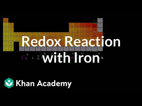 Redox reaction with iron | Redox reactions and electrochemistry | Chemistry | Khan Academy