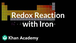 Redox reaction with iron