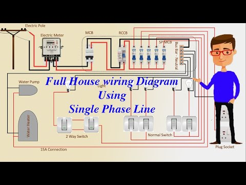 Full House Wiring Diagram Using Single Phase Line Energy Meter Meter Youtube