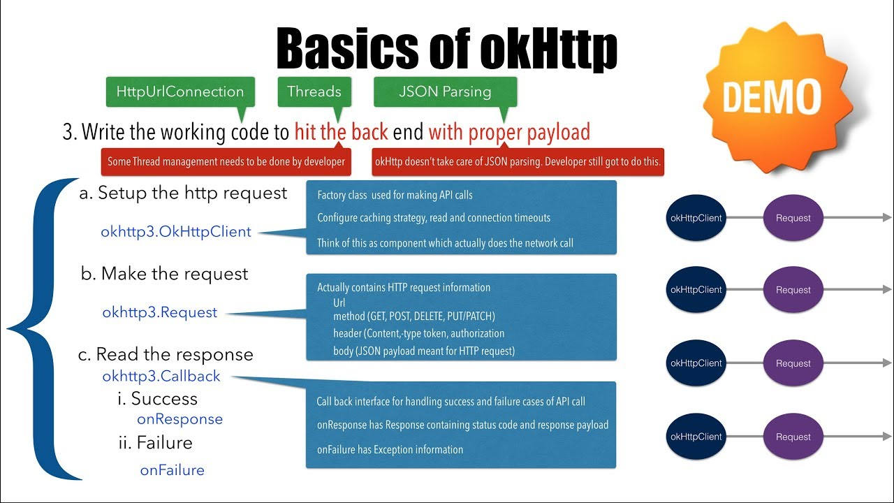 Web services & Android - Part 5, Basics of OkHttp